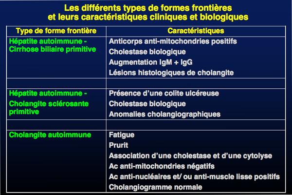 Les Hépatites Auto-Immunes - Centre Hépato Biliaire - Hôpital Paul ...